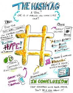 Social media hashtag guidance